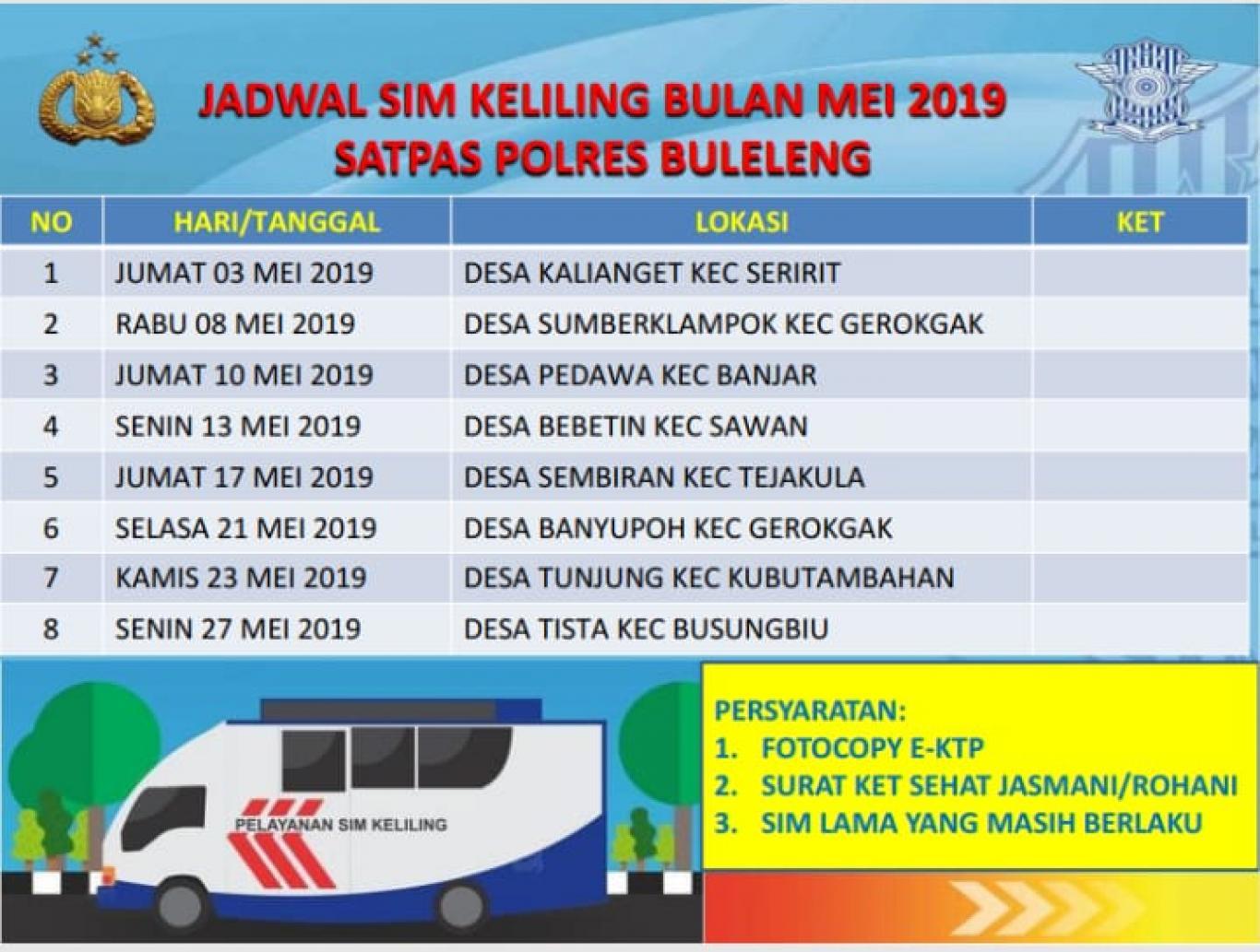 Jadwal Pelayanan Sim Keliling Bulan Mei 2019 Satpas Polres